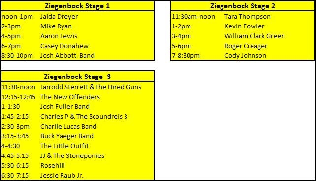 2016 Ziegenbock band list.png